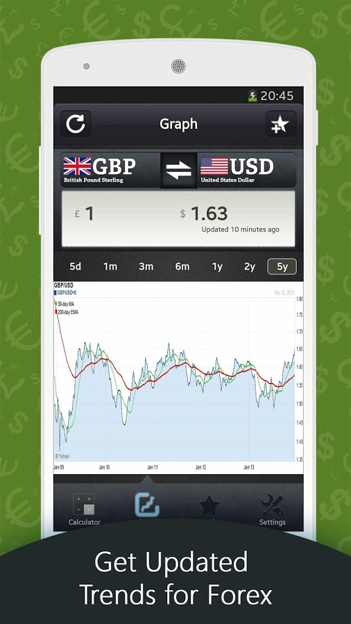 HD Currency Convertor & Forex Android App Review | GiveMeApps