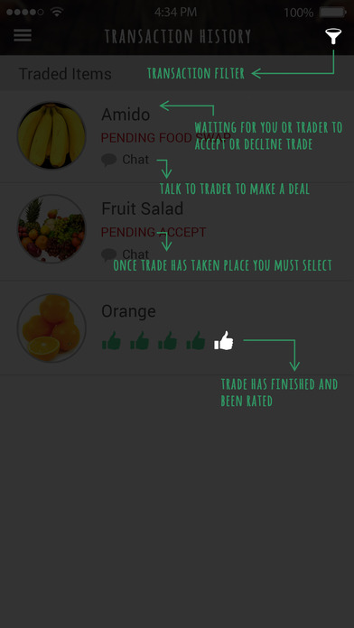 Green Thumb iPhone/iPad App Review | GiveMeApps