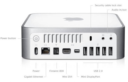 The Ports On The Original 2005 Mac Mini | Apple | GiveMeApps